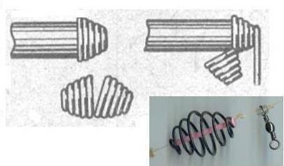 Ловля на пружину (кормушку): устройство, как сделать своими руками