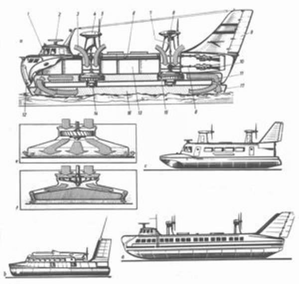 Катер на воздушной подушке (ховеркрафт) - принцип, плюсы и минусы