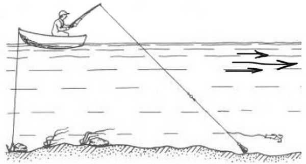 Блёсны на судака