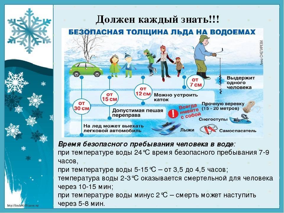 Безопасность ребёнка зимой: важные правила поведения