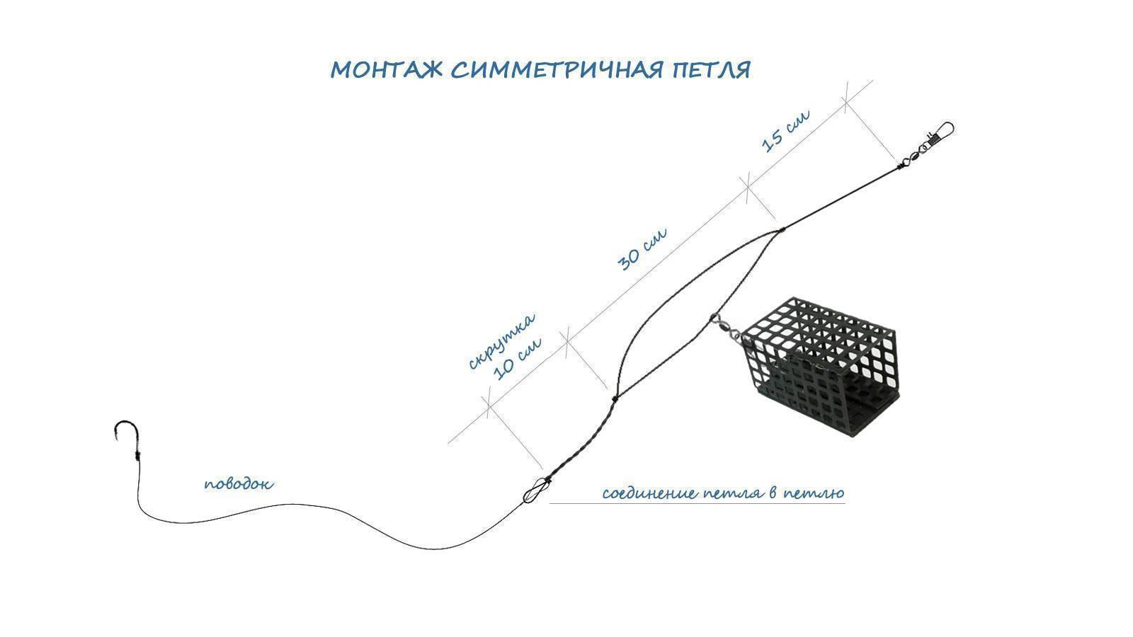 Изготовление фидерной оснастки «несимметричная (асимметричная) петля»: фото схемы и видео