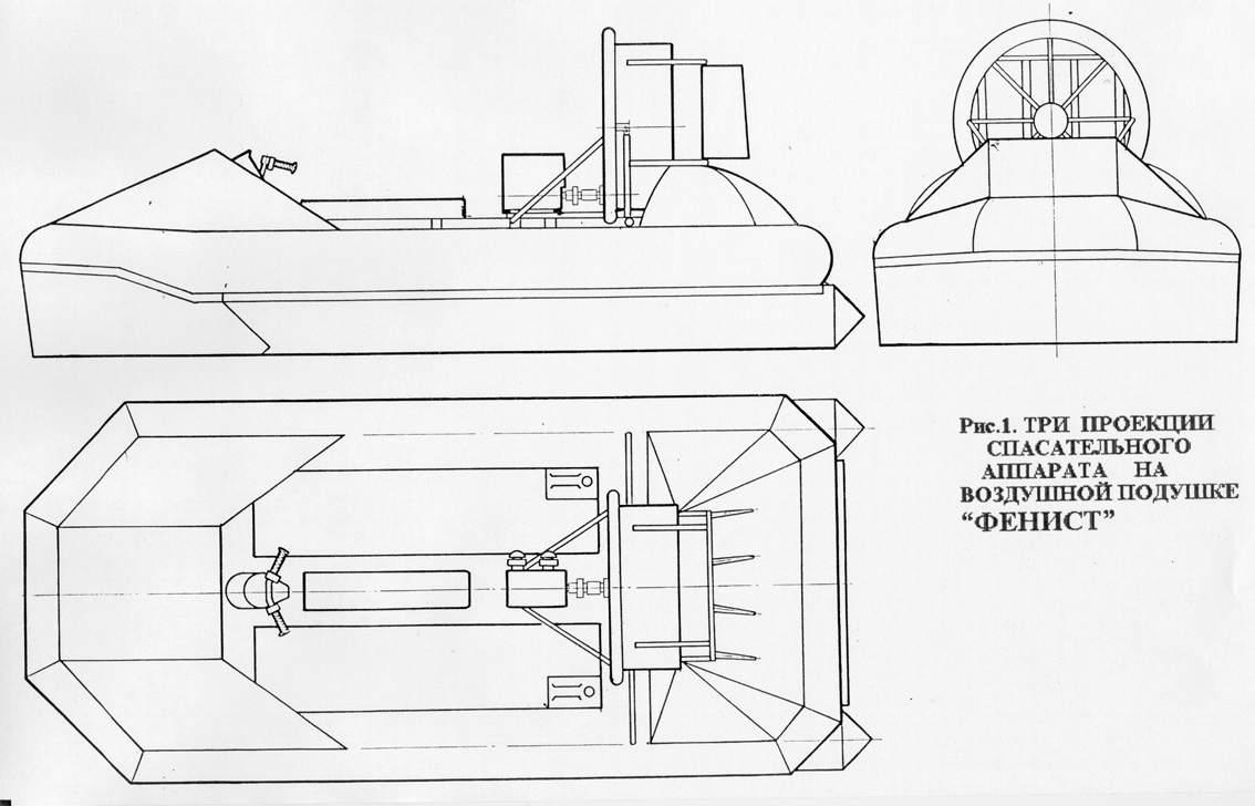 Как сделать судно на воздушной подушке - wikihow