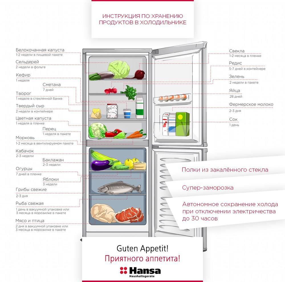 Как хранить копченую рыбу в холодильнике и без него