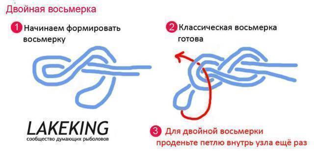 Самые распространенные рыболовные узлы со схемами вязания