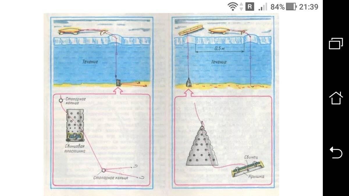 Зимняя ловля леща на комбайны спускники: нюансы снасти и ловли
