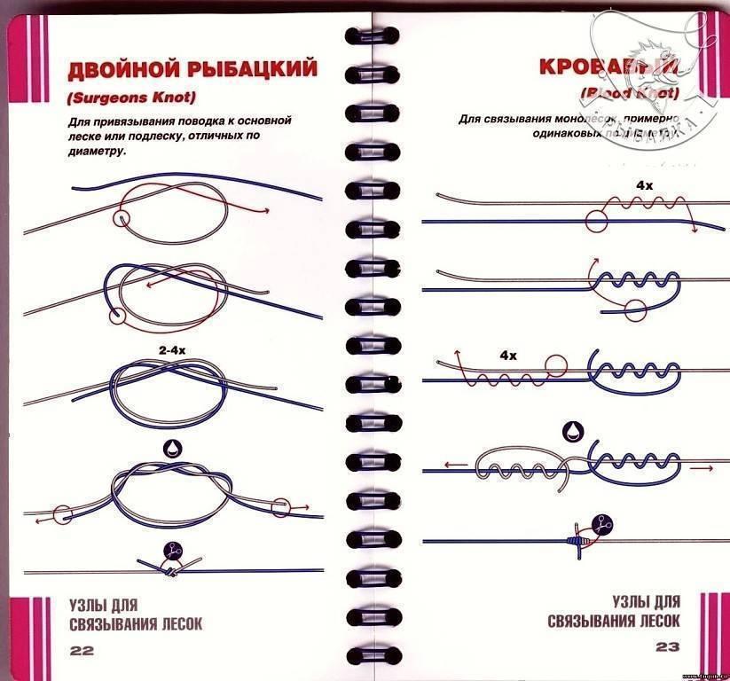 Как привязывать крючок к леске - способы и схемы рыболовных узлов