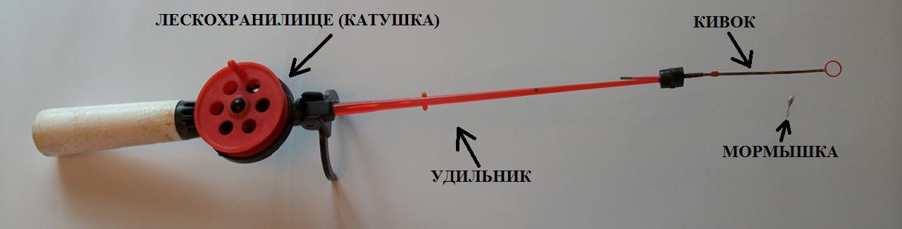Кивок лавсановый для ловли рыбы: особенности, разновидности, изготовление