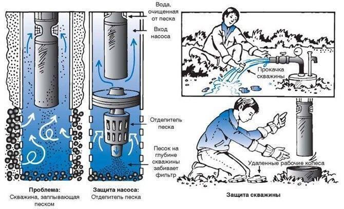 Важный критерий, требующий контроля: жесткость воды в аквариуме