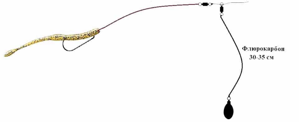 Отводной поводок – техника ловли и применяемые приманки
