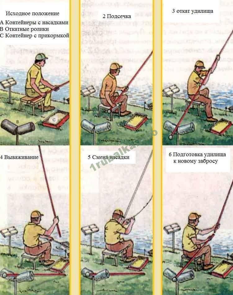 Рыбалка поплавочной удочкой от а до я - от оснастки до поиска места и процесса ловли