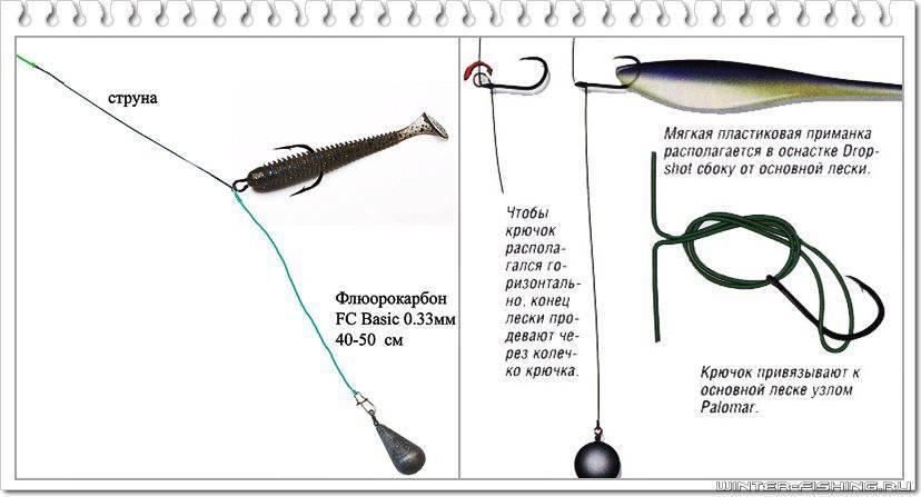 Ловля на дроп шот: на течении, окуня летом, зимой со льда