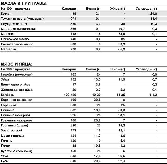 Копчёная стерлядь: состав, полезные свойства, холодный и горячий методы