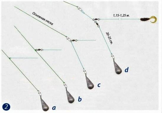 Особенности ловли окуня на отводной поводок