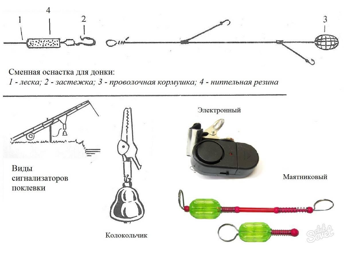 Донка для рыбалки, виды донок и донных снастей с фото и описанием