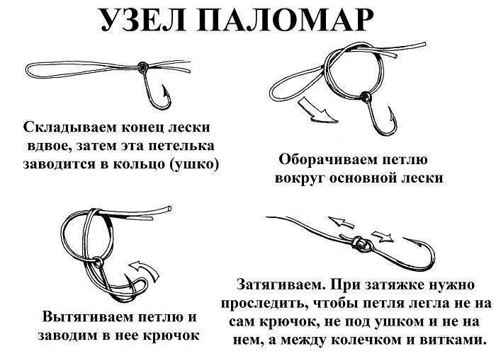 """Двойной рыболовный узел """"паломар"""": способы вязания, плюсы и минусы"""