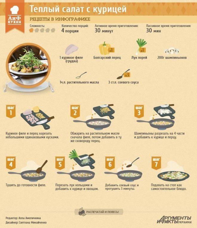 Налим – рецепты приготовления в духовке