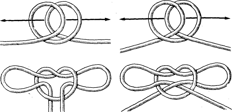 Как вязать узел-удавку: инструкция