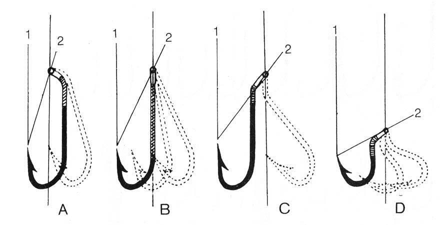 Как пользоваться экстрактором, или простое освобождение улова от крючка