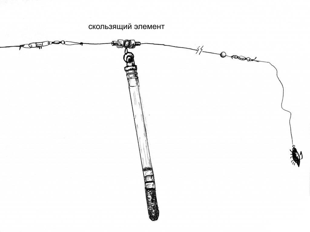 Тирольская палочка: преимущества и недостатки монтажа, как изготовить оснастку на хариуса своими руками