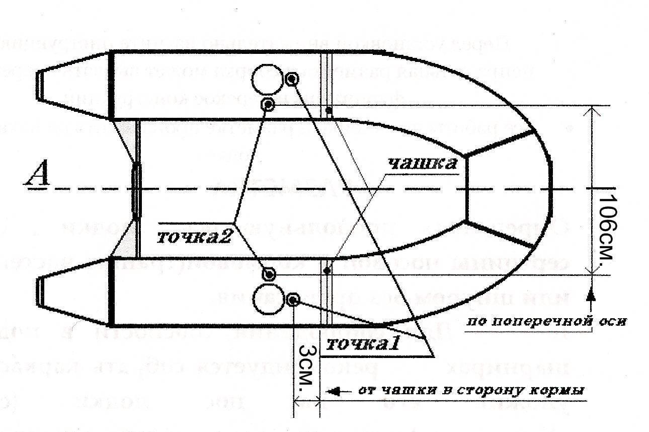 Советы при выборе и установке транцевых колес на лодку пвх