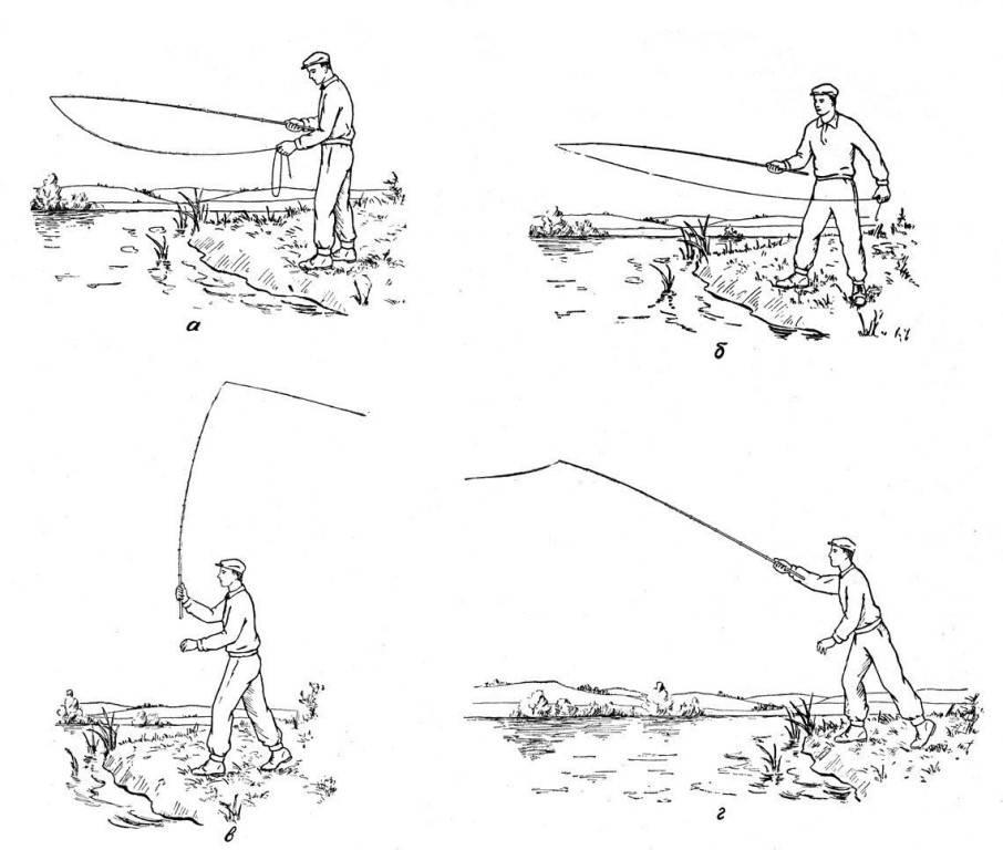 Каролинская оснастка ? : монтаж, изготовление и техника ловли. оснастка каролина